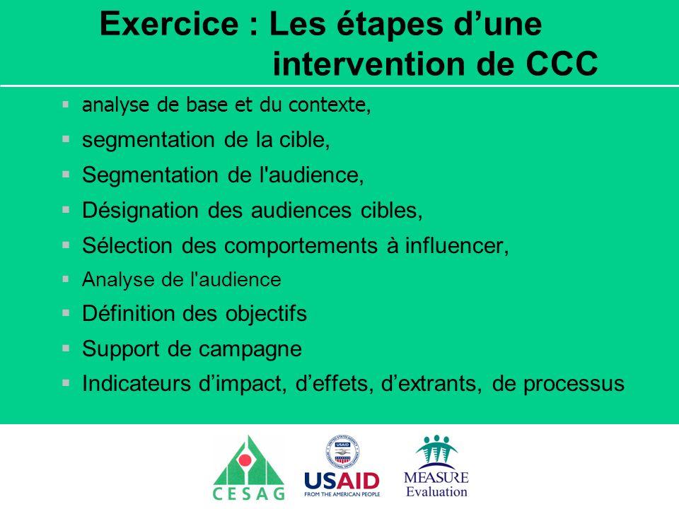 Exercice : Les étapes d'une intervention de CCC