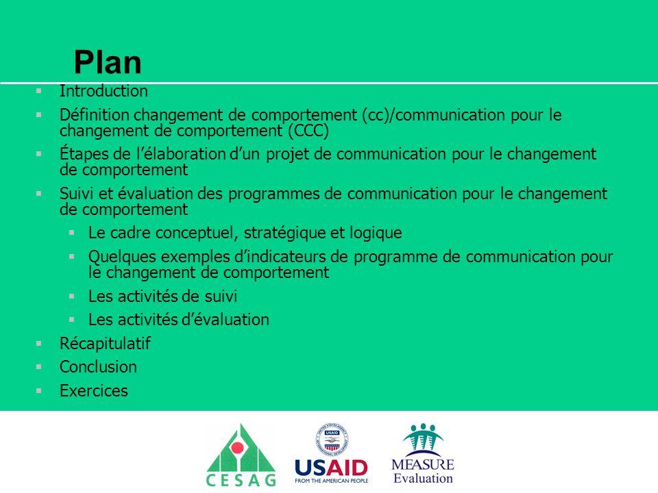 Plan Introduction. Définition changement de comportement (cc)/communication pour le changement de comportement (CCC)
