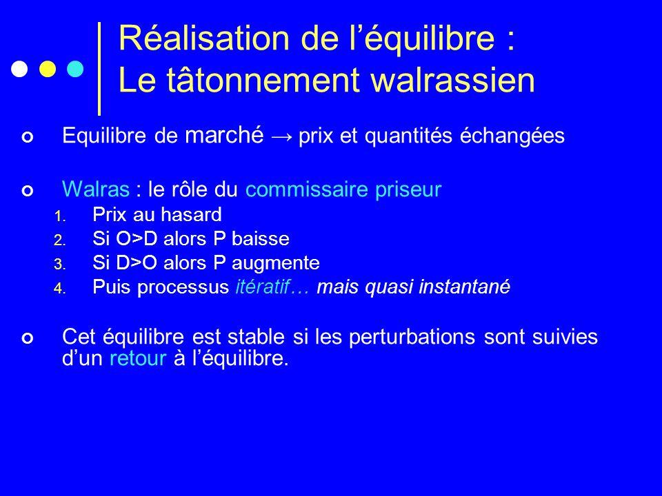 Réalisation de l'équilibre : Le tâtonnement walrassien