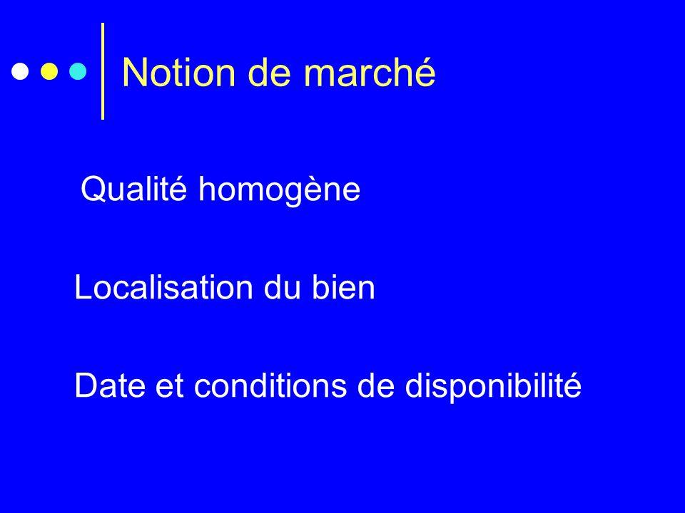 Notion de marché Qualité homogène Localisation du bien