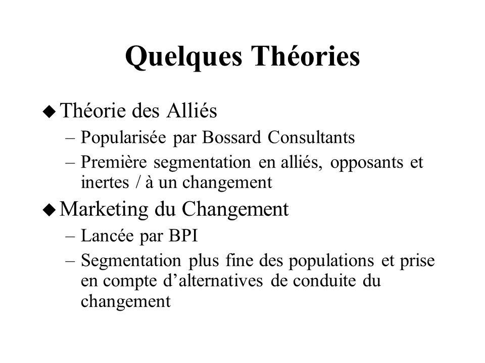 Quelques Théories Théorie des Alliés Marketing du Changement