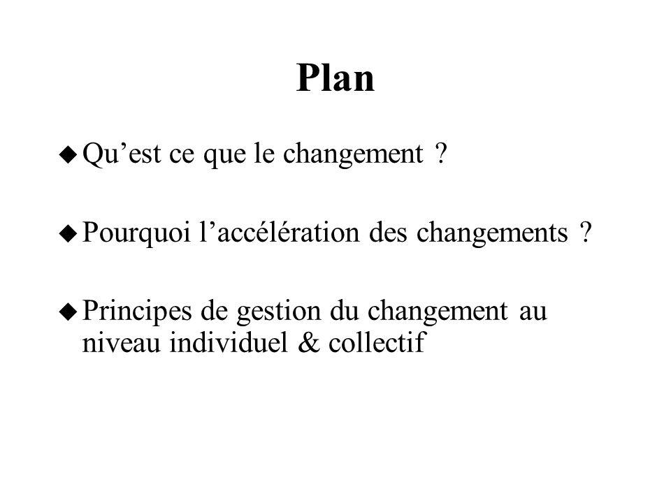 Plan Qu'est ce que le changement