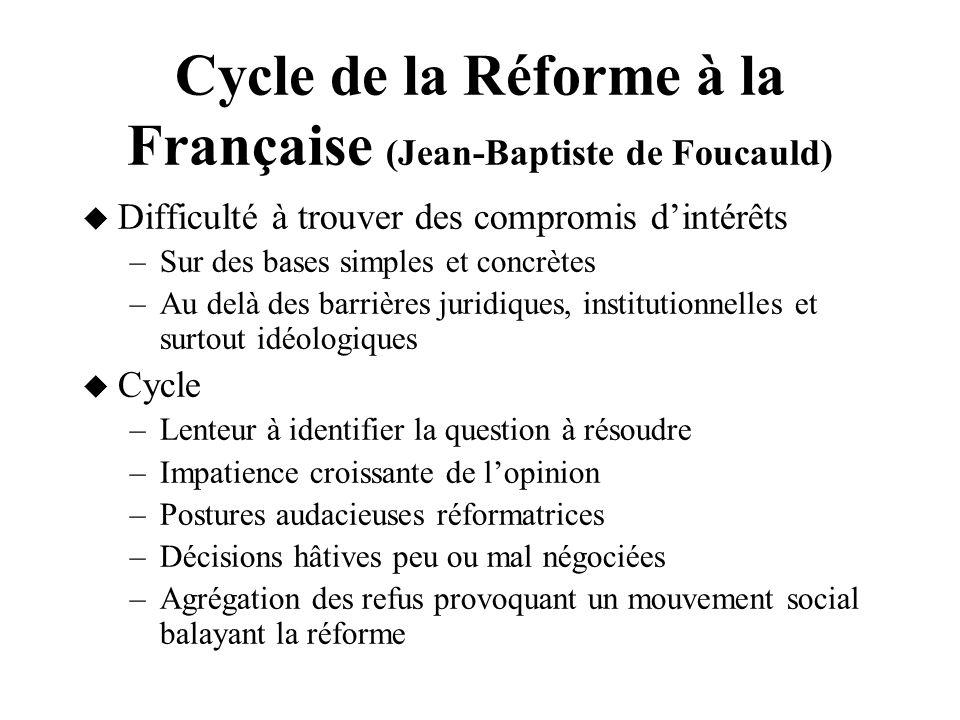 Cycle de la Réforme à la Française (Jean-Baptiste de Foucauld)