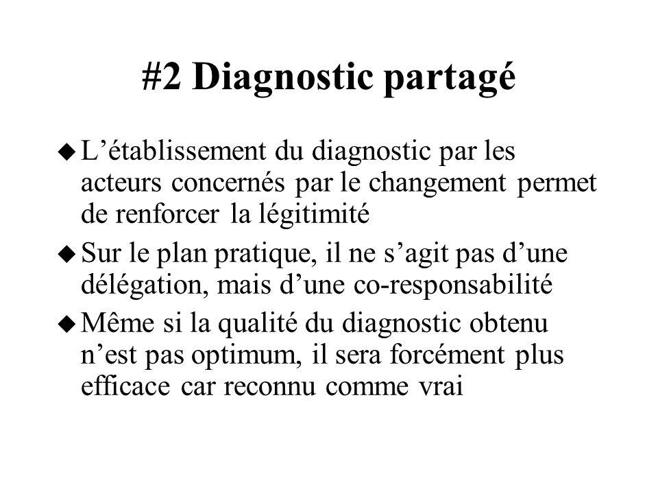 #2 Diagnostic partagé L'établissement du diagnostic par les acteurs concernés par le changement permet de renforcer la légitimité.