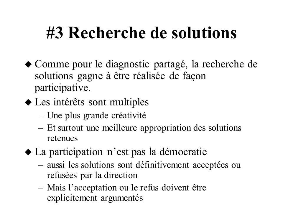 #3 Recherche de solutions