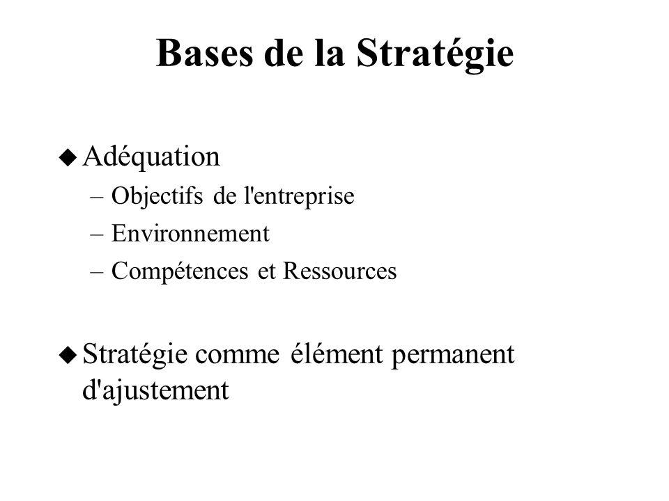 Bases de la Stratégie Adéquation