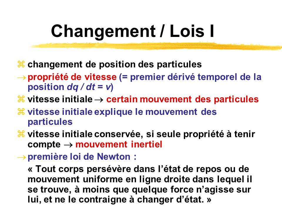 Changement / Lois I changement de position des particules
