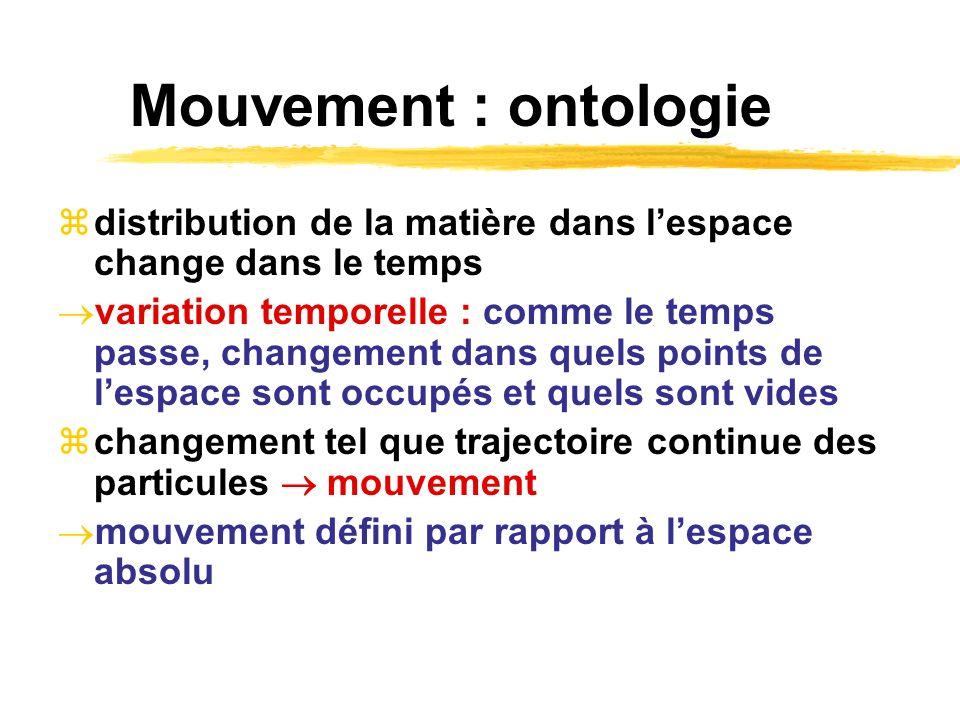 Mouvement : ontologie distribution de la matière dans l'espace change dans le temps.