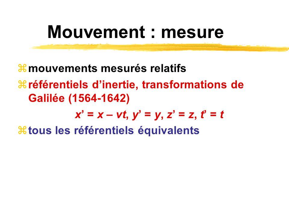 Mouvement : mesure mouvements mesurés relatifs