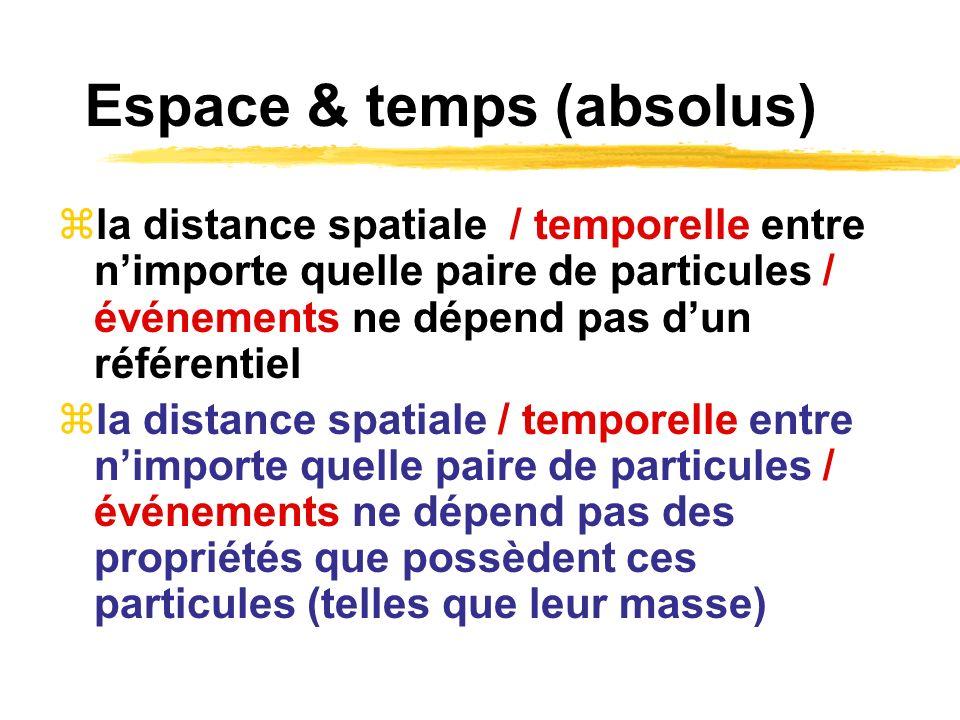 Espace & temps (absolus)