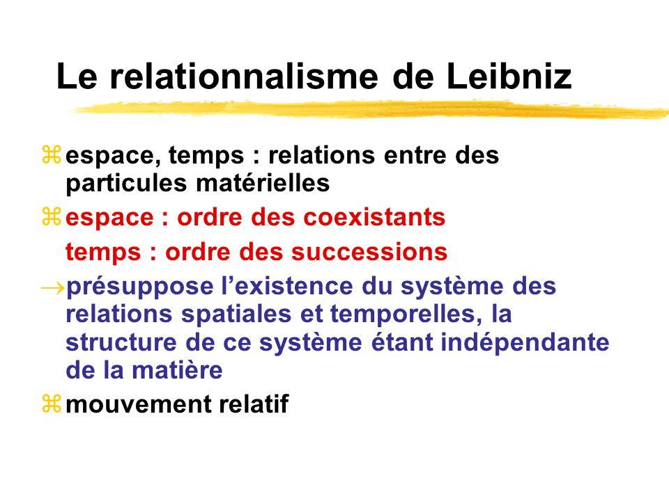Le relationnalisme de Leibniz
