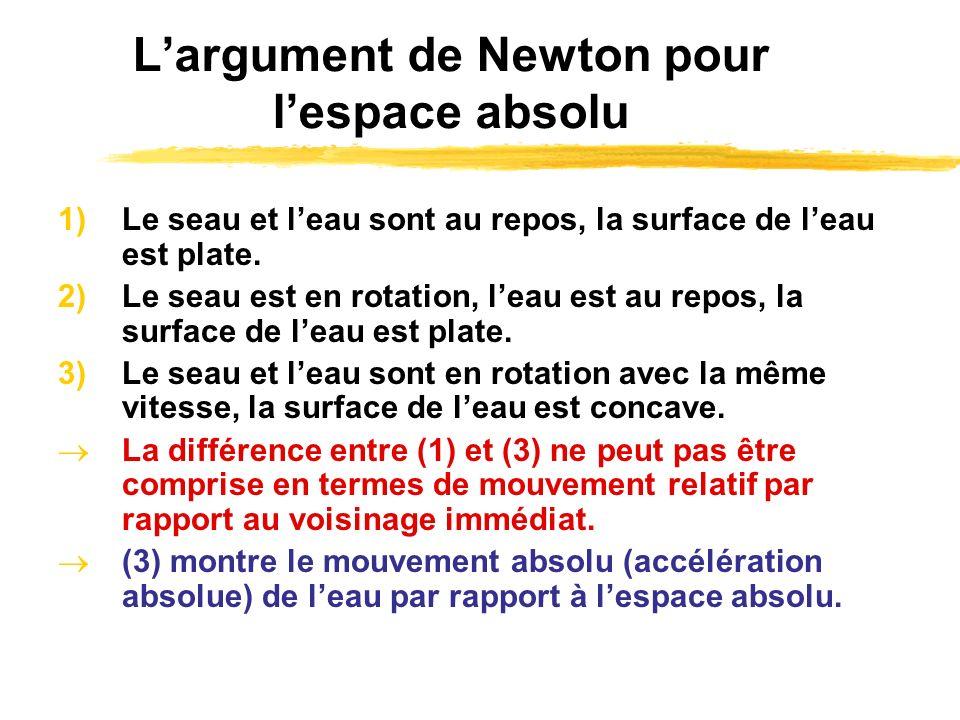 L'argument de Newton pour l'espace absolu