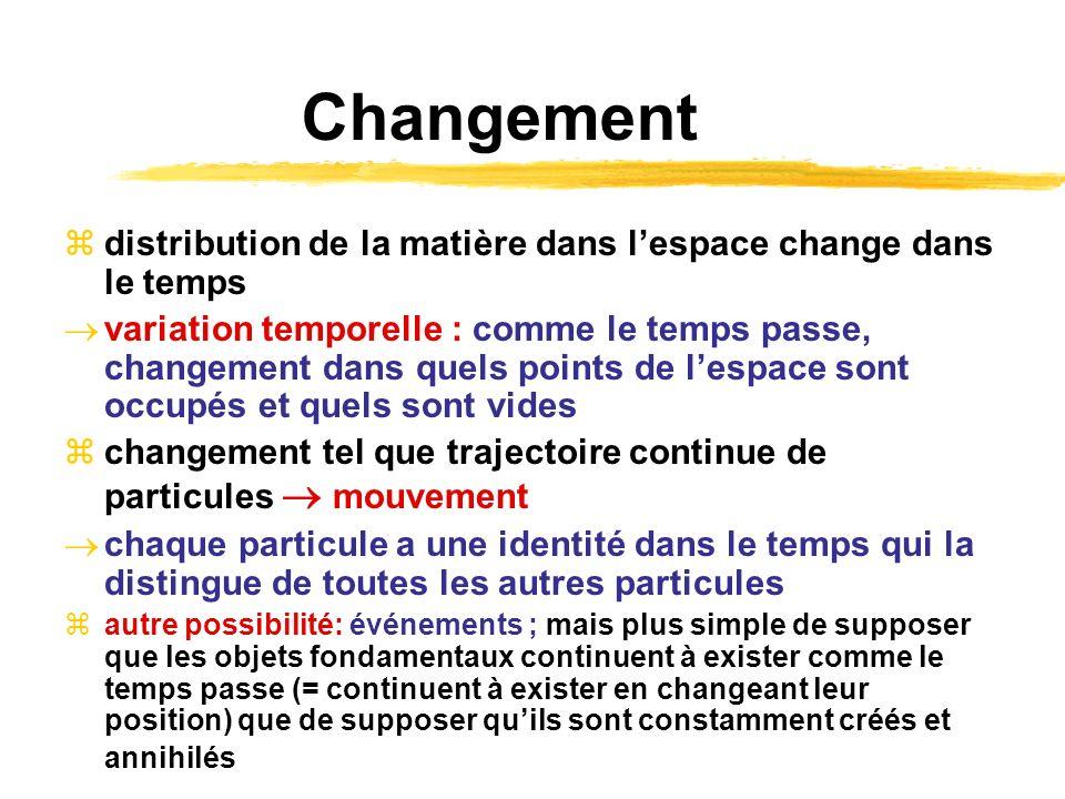 Changement distribution de la matière dans l'espace change dans le temps.
