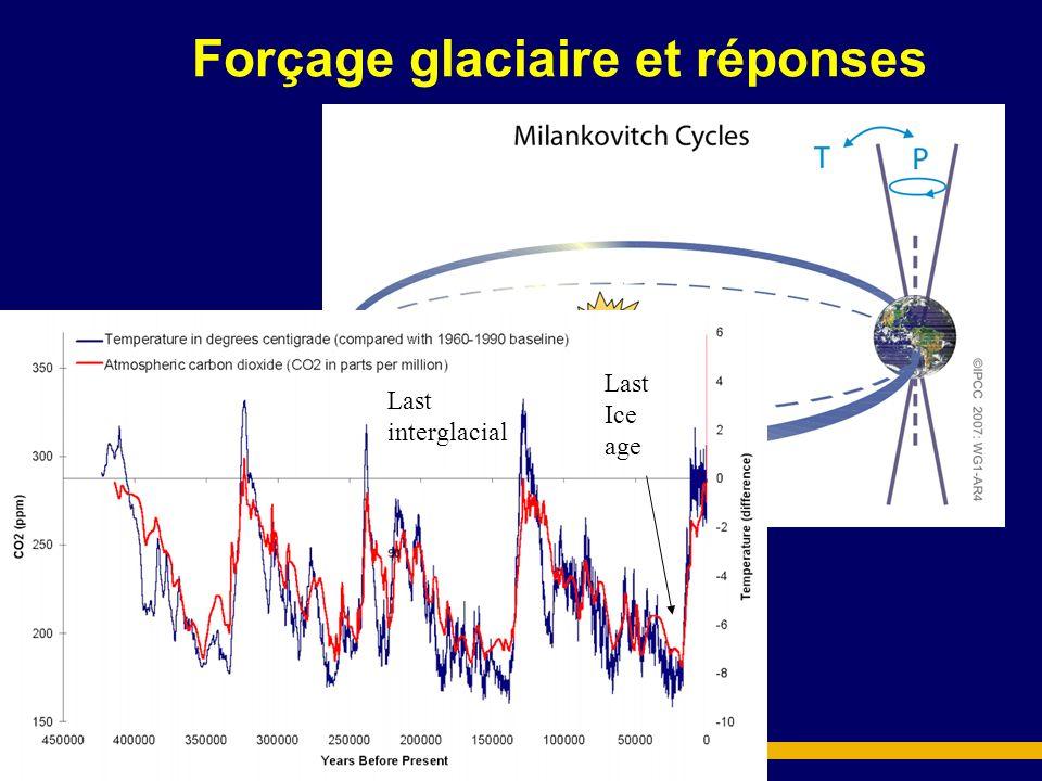 Forçage glaciaire et réponses