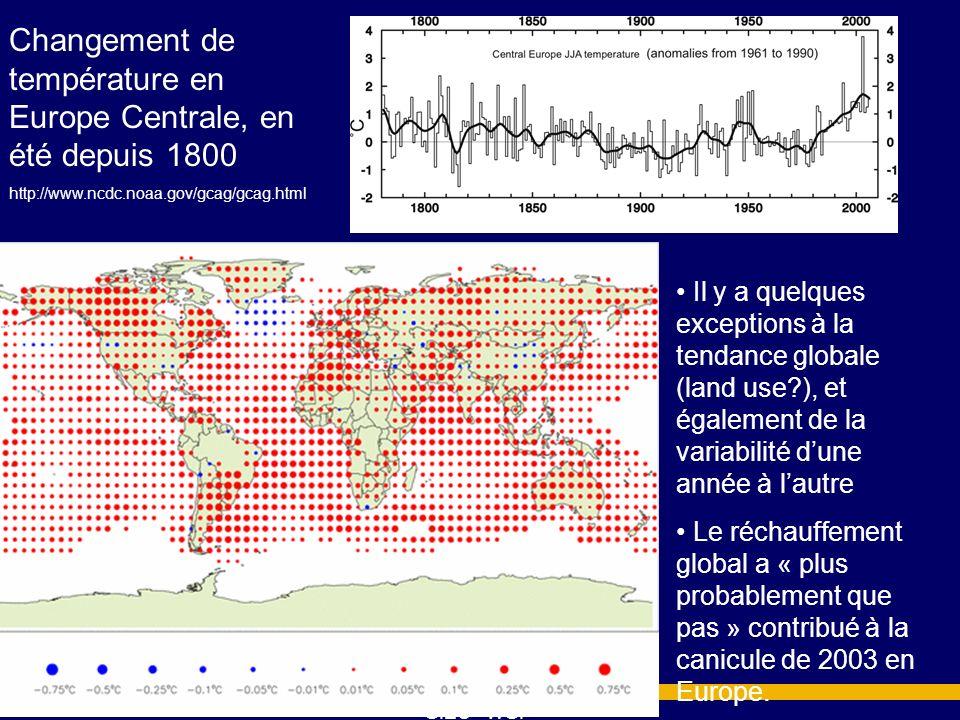 Changement de température en Europe Centrale, en été depuis 1800