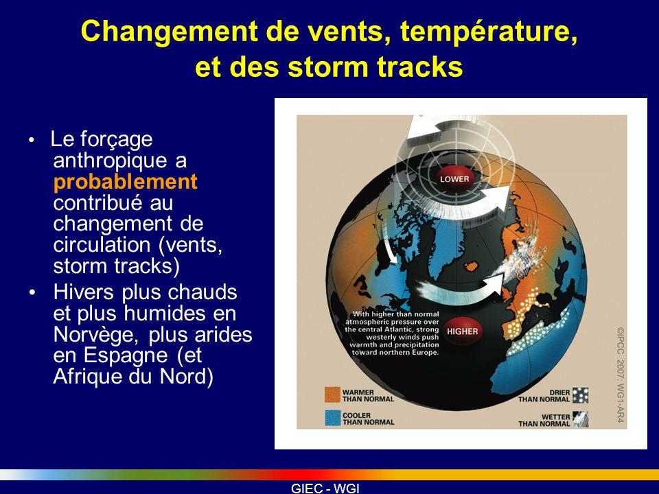 Changement de vents, température, et des storm tracks
