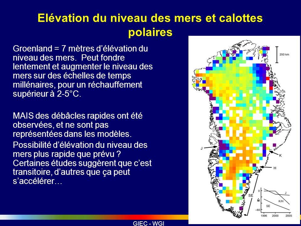 Elévation du niveau des mers et calottes polaires