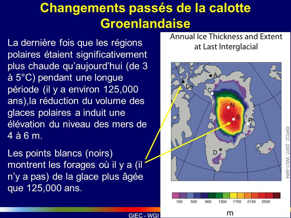 Changements passés de la calotte Groenlandaise