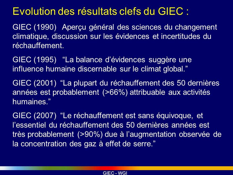 Evolution des résultats clefs du GIEC :