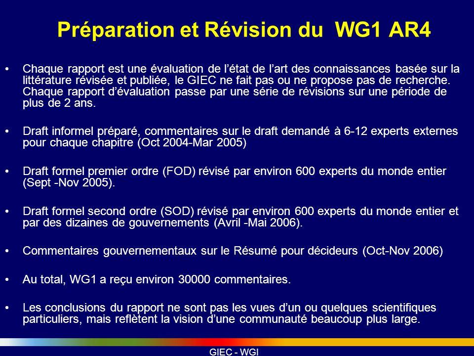 Préparation et Révision du WG1 AR4