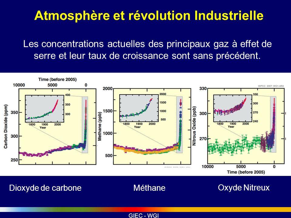 Atmosphère et révolution Industrielle