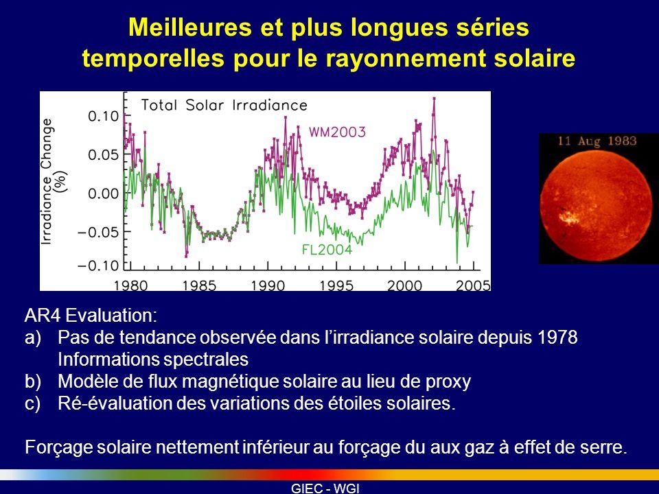 Meilleures et plus longues séries temporelles pour le rayonnement solaire