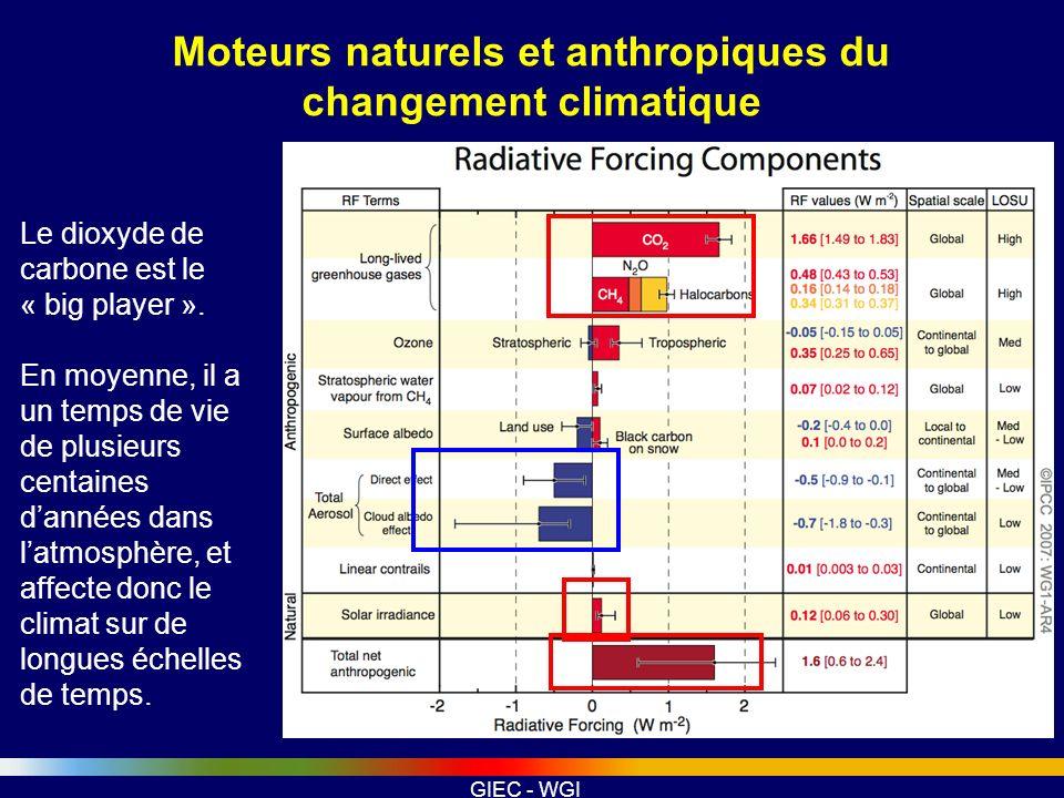 Moteurs naturels et anthropiques du changement climatique