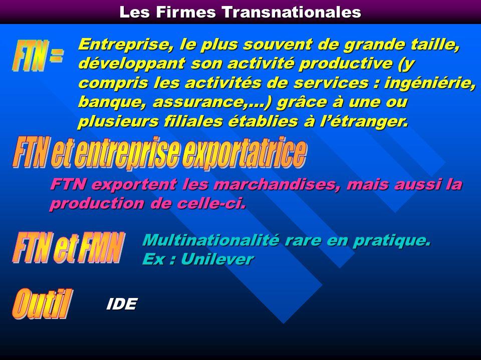 FTN et entreprise exportatrice