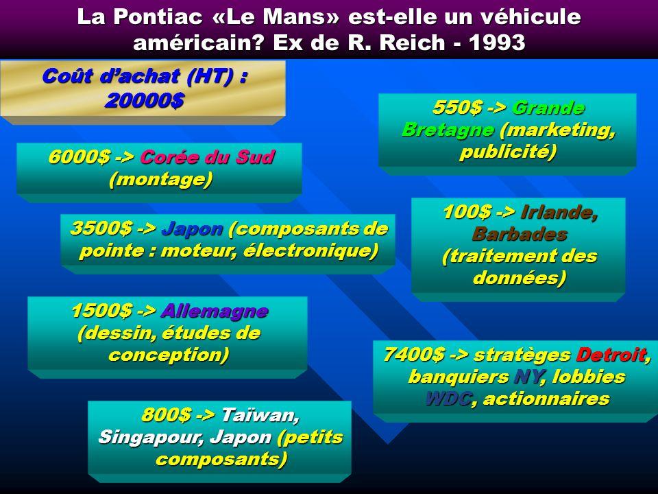 La Pontiac «Le Mans» est-elle un véhicule américain. Ex de R