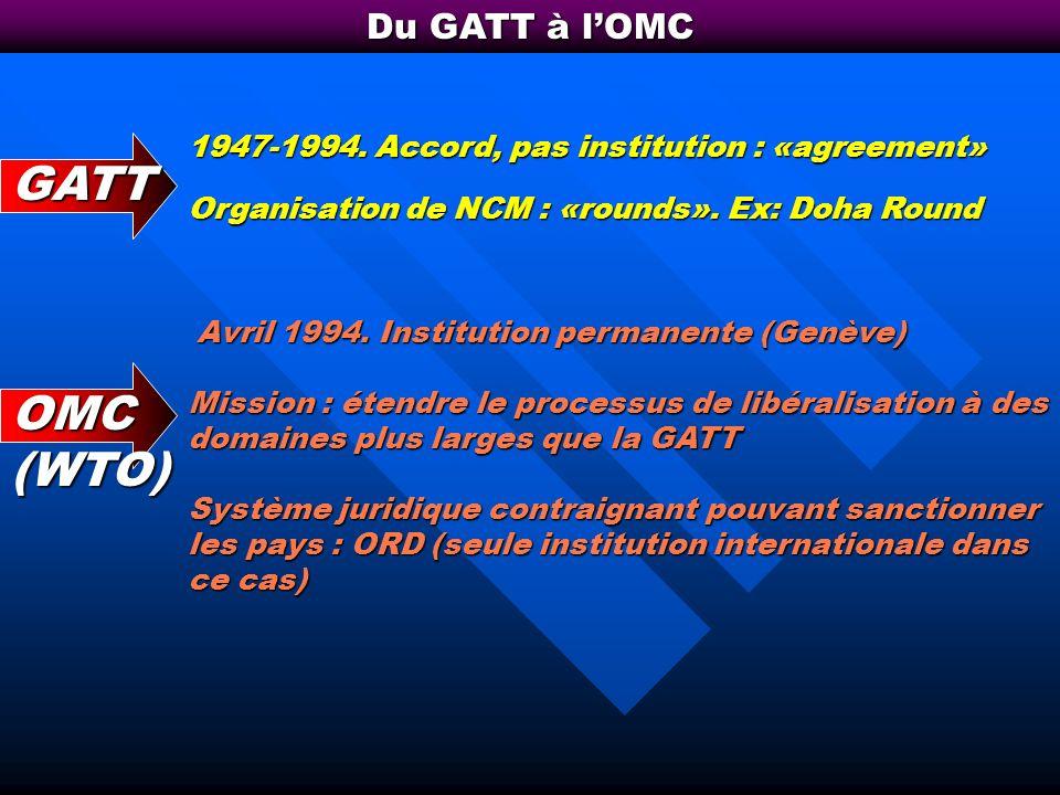GATT OMC (WTO) Du GATT à l'OMC