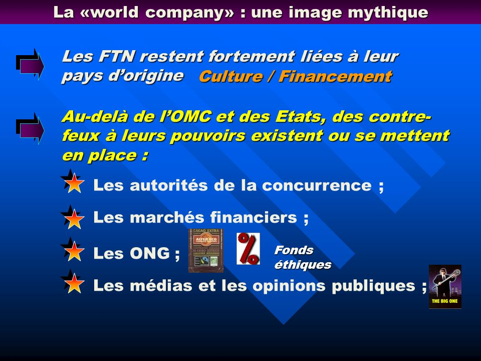 La «world company» : une image mythique