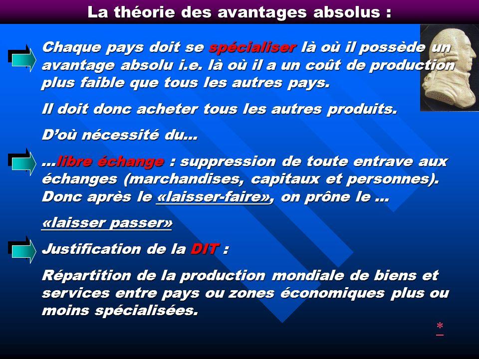 La théorie des avantages absolus :