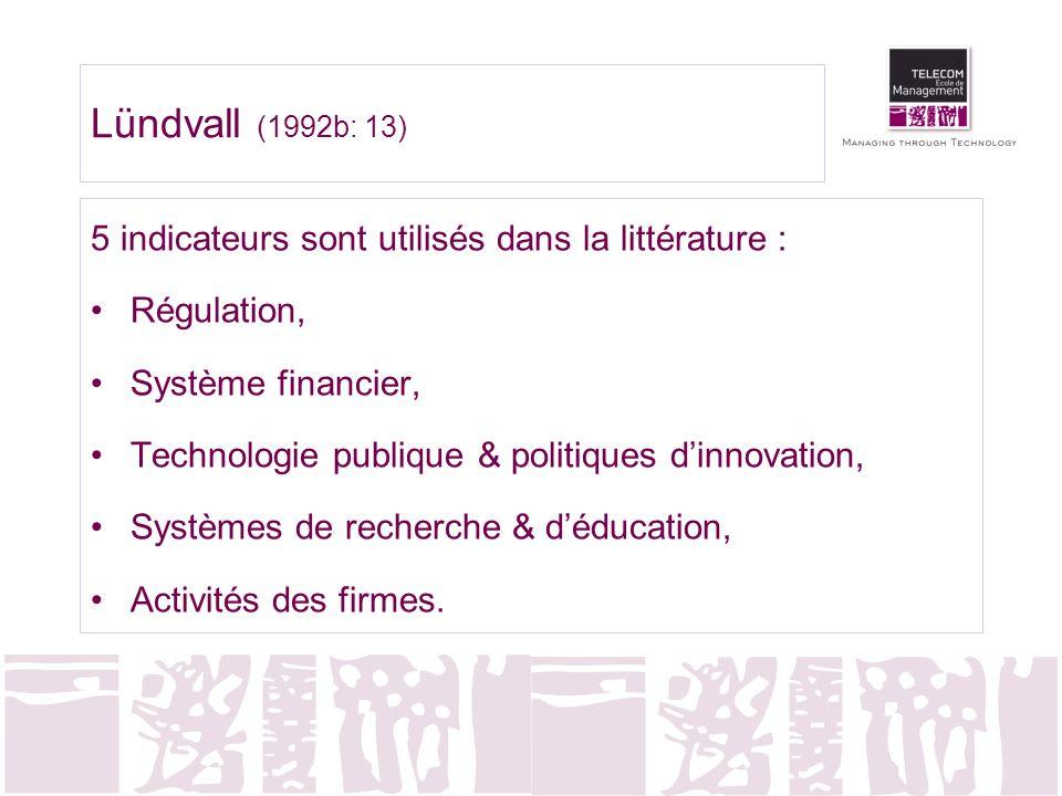 Lündvall (1992b: 13) 5 indicateurs sont utilisés dans la littérature :