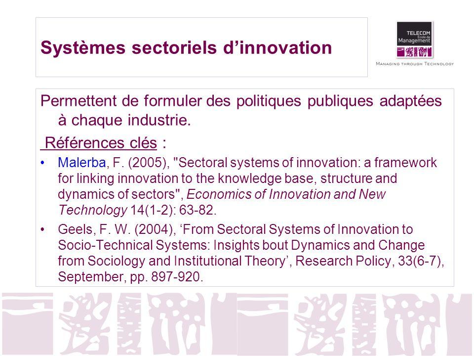 Systèmes sectoriels d'innovation