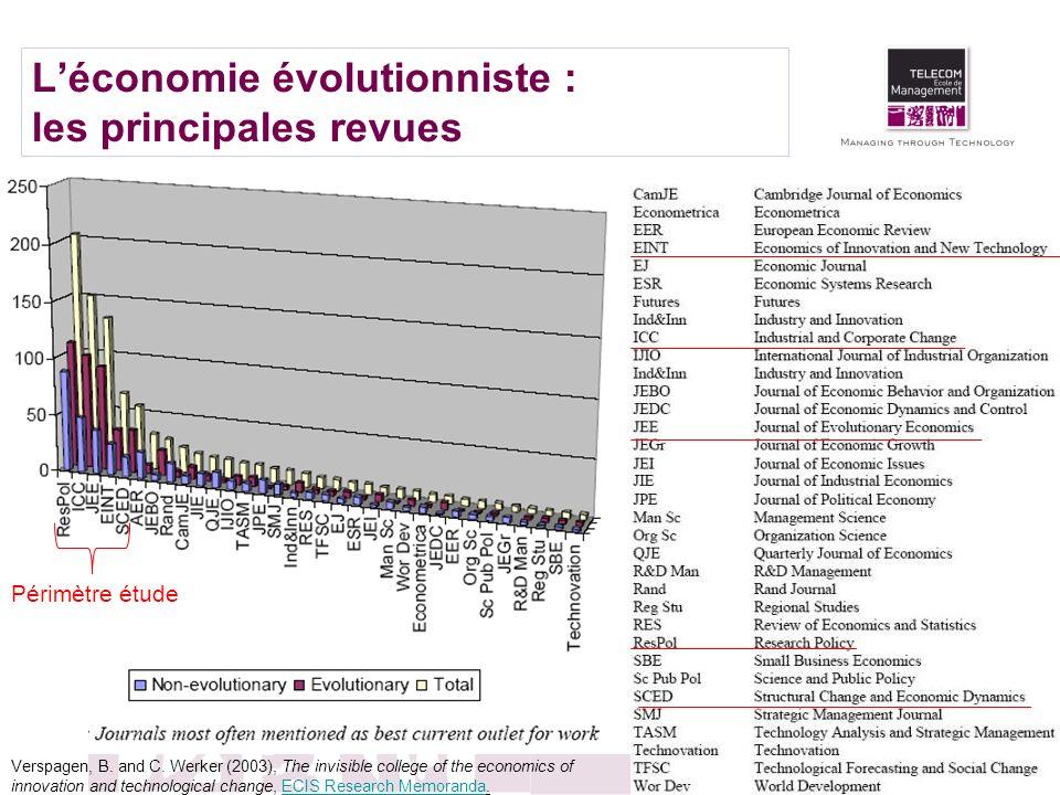 L'économie évolutionniste : les principales revues