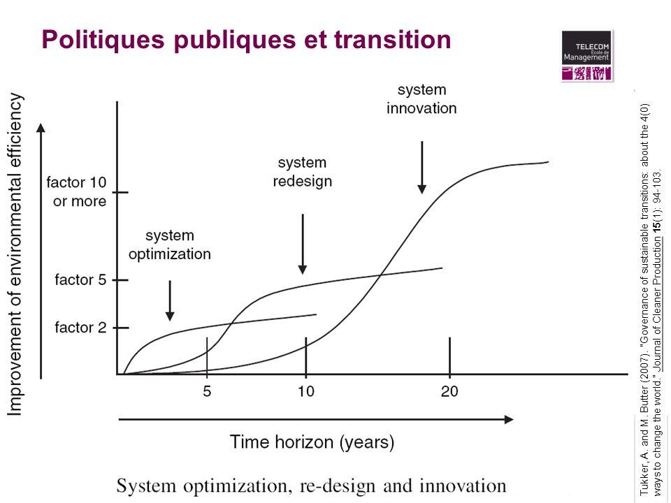 Politiques publiques et transition
