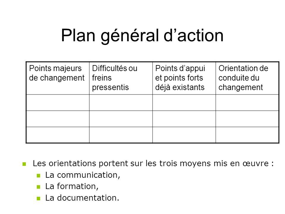 Plan général d'action Points majeurs de changement
