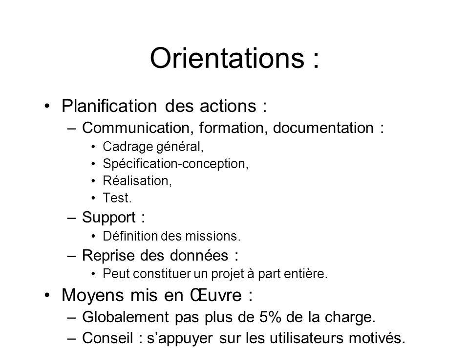 Orientations : Planification des actions : Moyens mis en Œuvre :