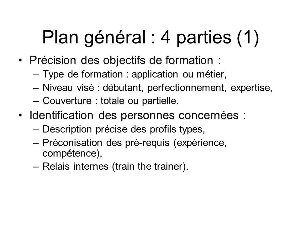 Plan général : 4 parties (1)