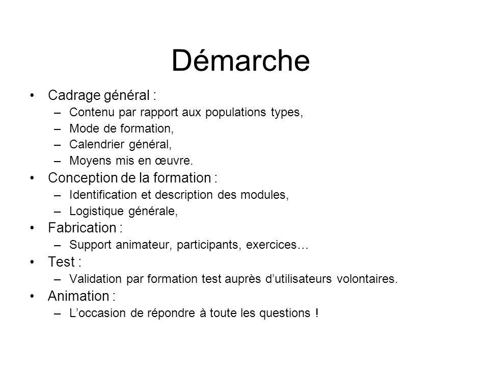 Démarche Cadrage général : Conception de la formation : Fabrication :