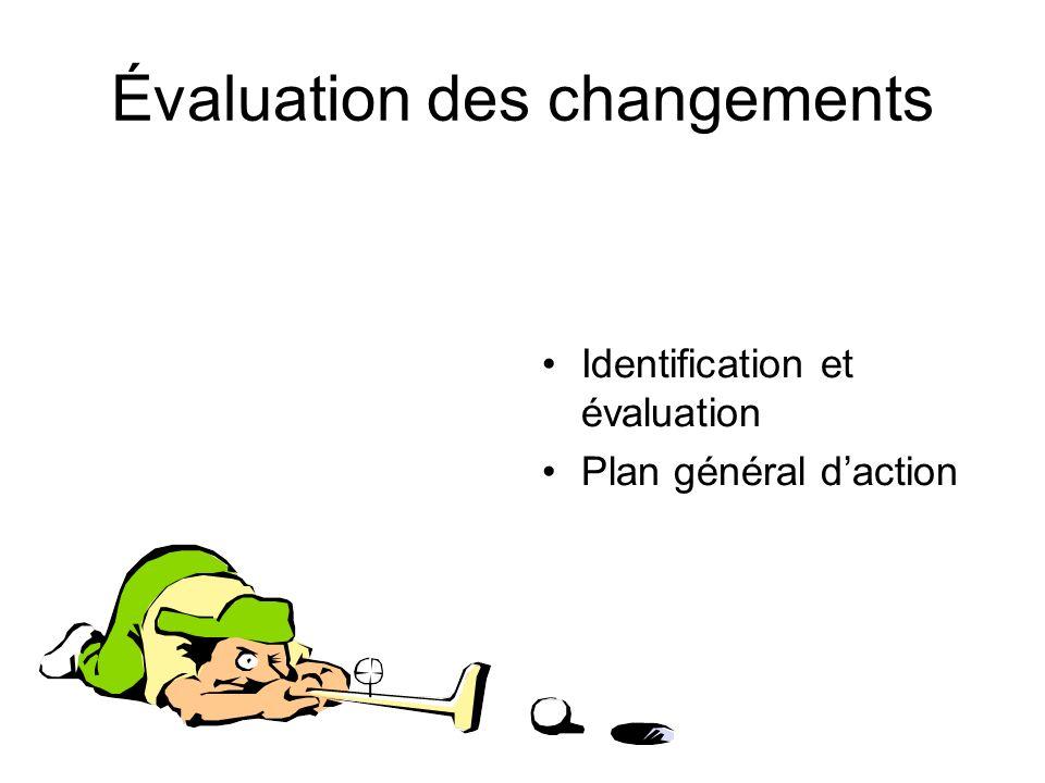 Évaluation des changements