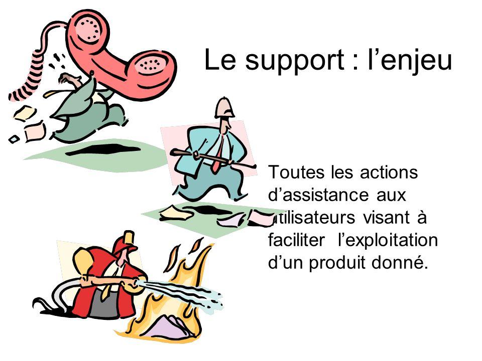 Le support : l'enjeu Toutes les actions d'assistance aux utilisateurs visant à faciliter l'exploitation d'un produit donné.