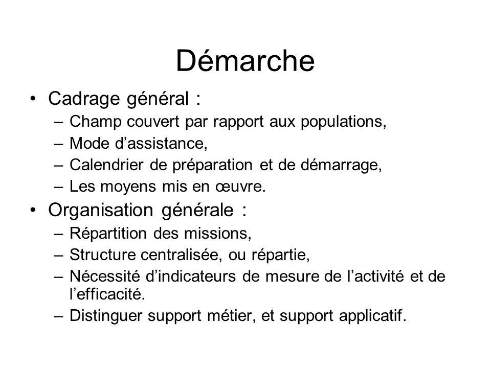 Démarche Cadrage général : Organisation générale :