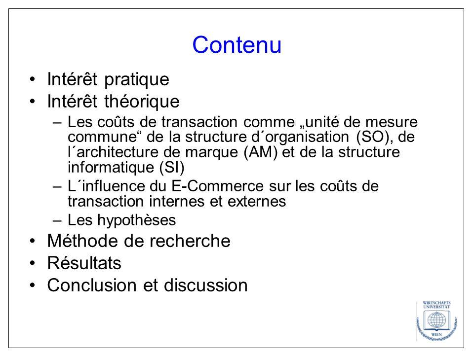 Contenu Intérêt pratique Intérêt théorique Méthode de recherche