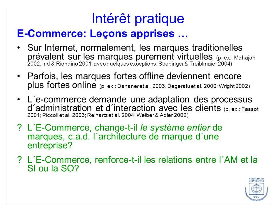 Intérêt pratique E-Commerce: Leçons apprises …