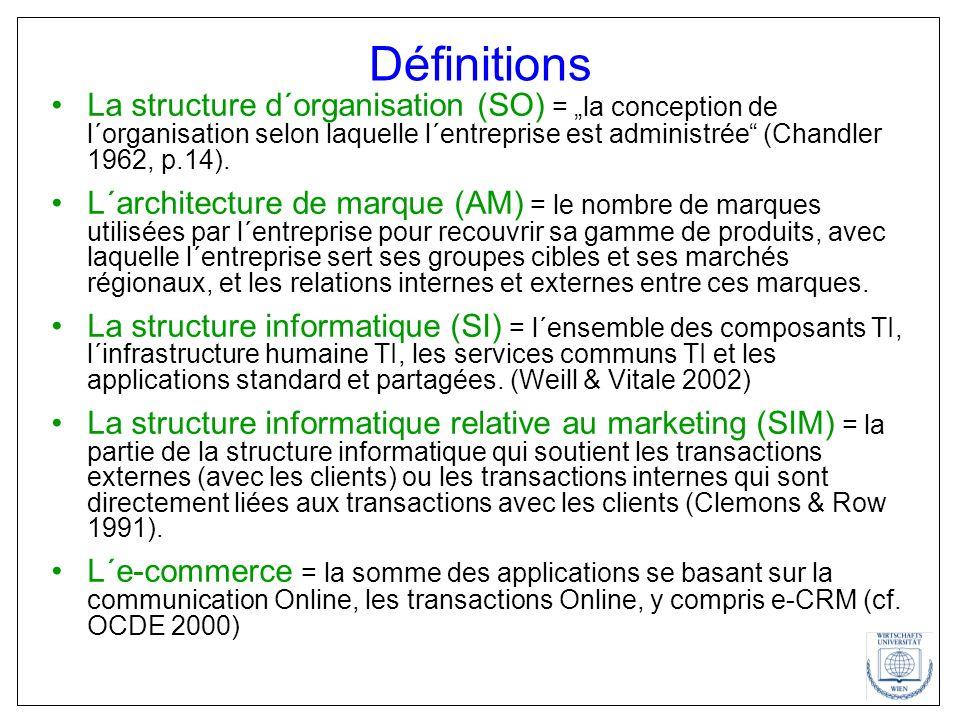 """Définitions La structure d´organisation (SO) = """"la conception de l´organisation selon laquelle l´entreprise est administrée (Chandler 1962, p.14)."""