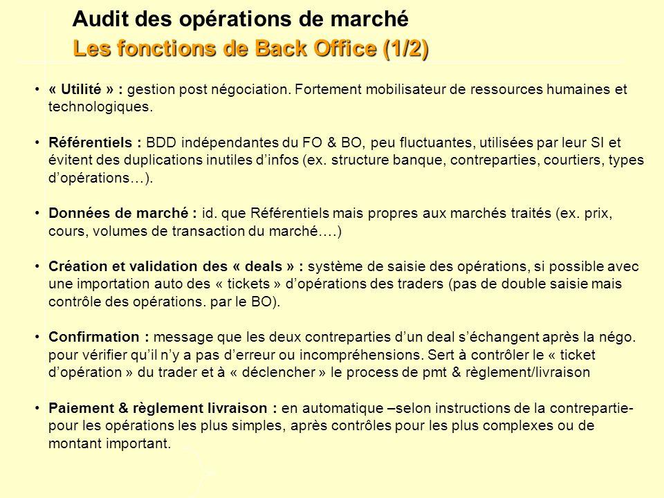 Audit des opérations de marché Les fonctions de Back Office (1/2)