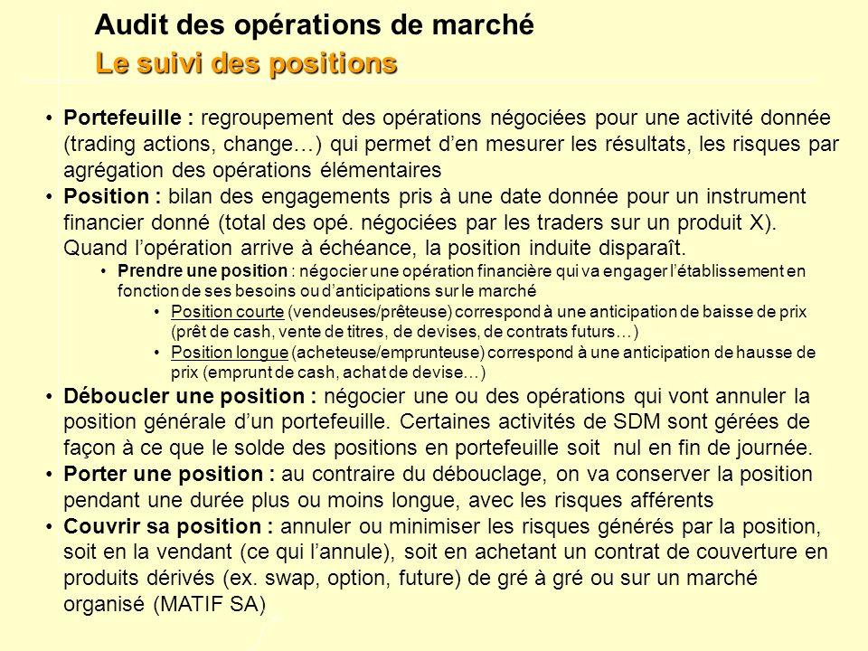 Audit des opérations de marché Le suivi des positions