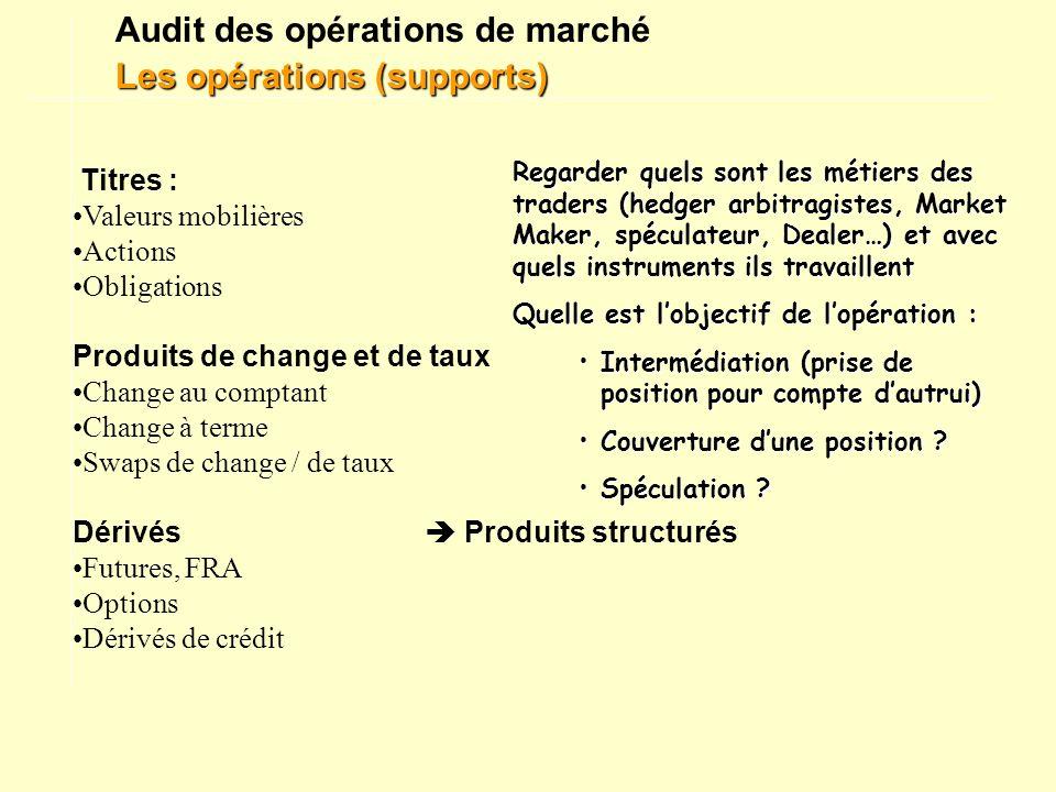 Audit des opérations de marché Les opérations (supports)