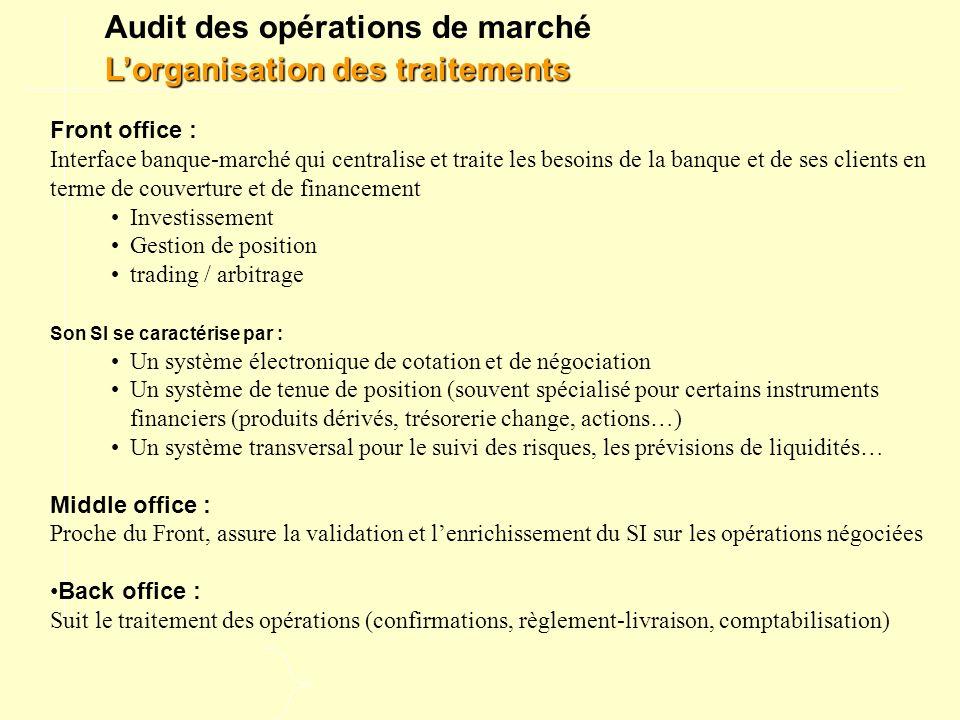 Audit des opérations de marché L'organisation des traitements
